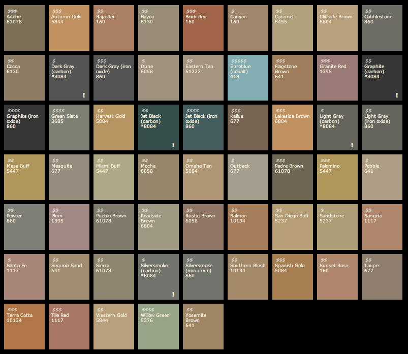 Davis Color Concrete Chart