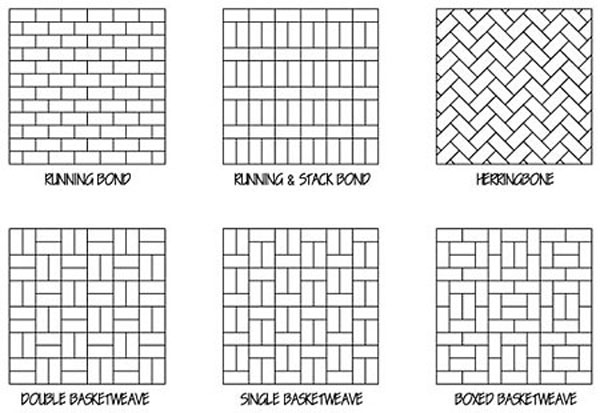 brick paver patterns for patios